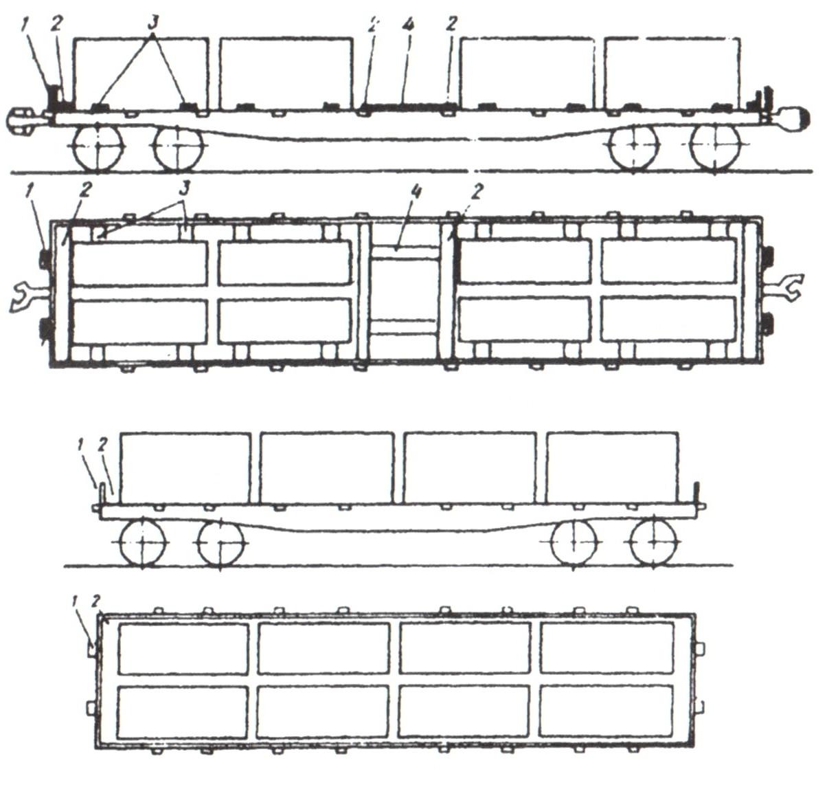 Схема упаковки для транспортировки